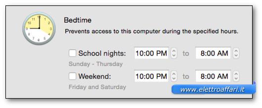 range di orario dellutilizzo di internet