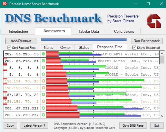 DNS Migliori e Più Velocie