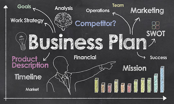 Modelli business plan