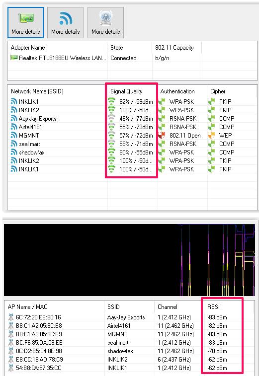 trovare le connessioni wifi