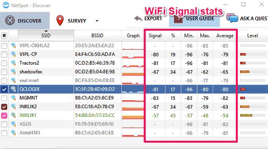 misurare potenza segnale wifi