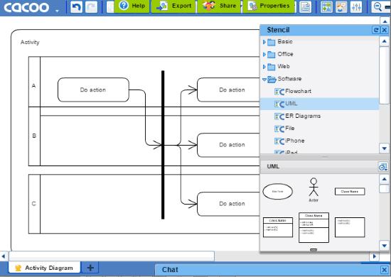 progettazione con diagrammi di flusso
