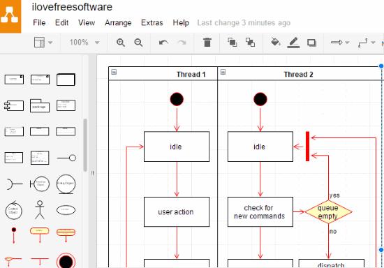 disegnare diagrammi di flusso online