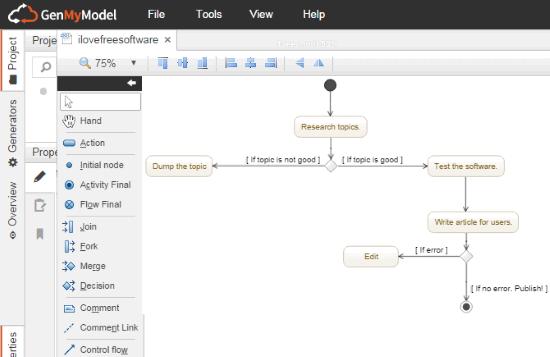 diagrammi di flusso professionali