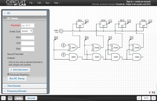 laboratorio elettronico online