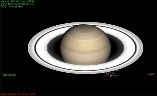 I Migliori 4 Simulatori del Sistema Solare in 3D Online ...