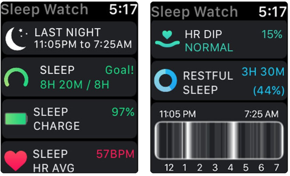 dormire con apple watch