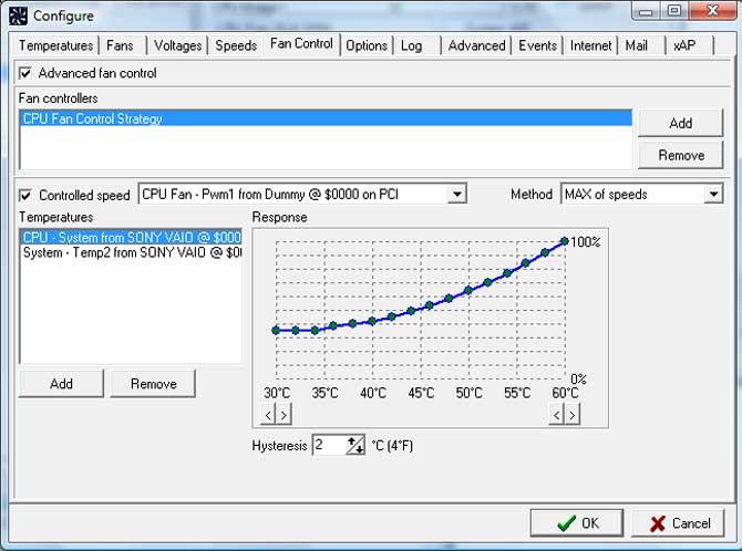 software speedfan